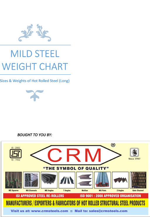 CRM – House of Quality Steel